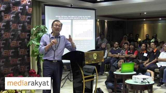 Anwar Ibrahim: Krisis Hutang Negara (National Debt Crisis)