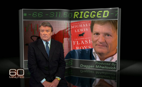 60 Minutes: Is the U.S. stock market rigged?