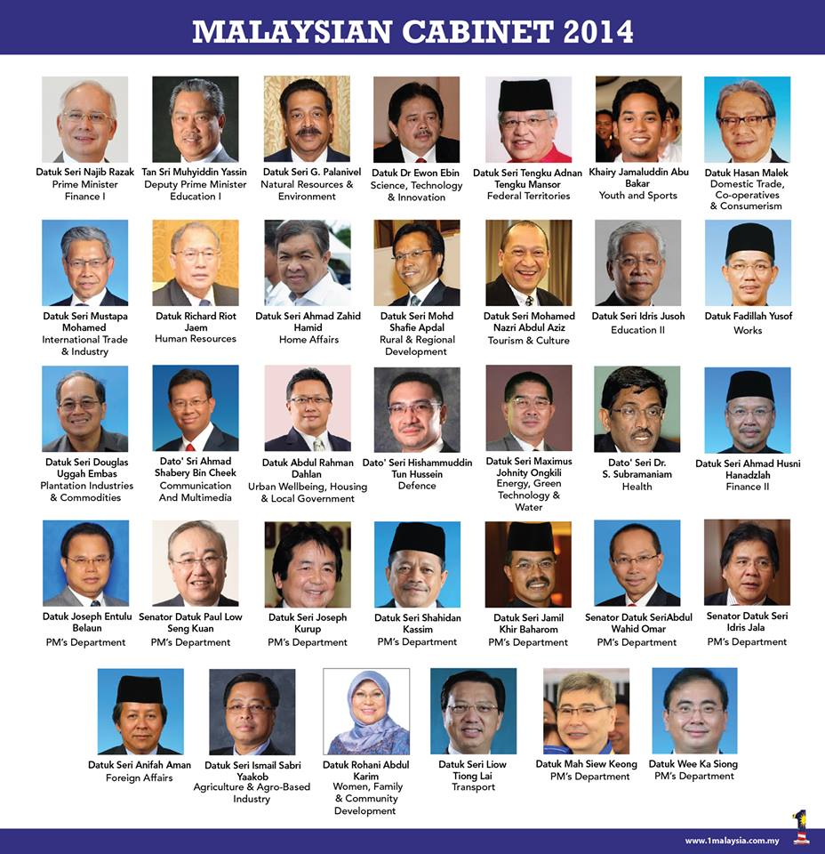 Malaysian Cabinet reshuffled