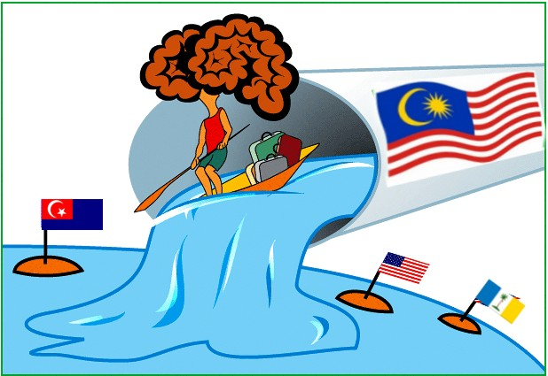 Koon Yew Yin: Why Malaysians Are Migrating?
