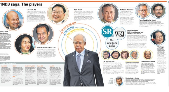 (The Straits Times) 1MDB saga: A tale of debt, money trails and allegations